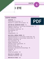 Mata Merah Penglihatan Normal
