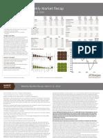 JPM Weekly Mkt Recap 3-12-12