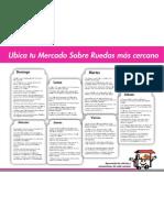 ubicacion_mercados