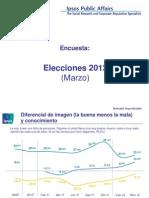 Elecciones 2012 marzo
