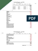 Expenses Jan 2012