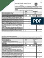 DSP 2010 Assessment Scorecard