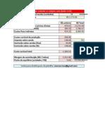 Apuração e cálculo de custo-volume-lucro
