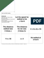SCS - Algebra