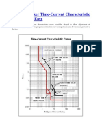 Circuit Breaker Time-Current Characteristic Curve