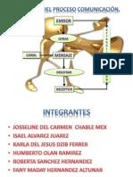 Diagrama Del Proceso de Comunicacion