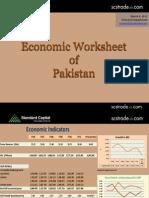 Economic Worksheet of Pakistan