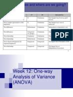 week13one-wayanova-090717125833-phpapp02