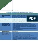 Kegiatan Prioritas Kominfo Tahun 2010-2014