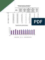 Zivorodjeni Federacije opcine i kantoni 2011