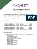 Process Engineering Maintenance Structure