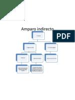 Amparo Indirecto Mapa Conceptual
