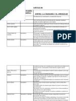 Cuadro Sinoptico Cap. 6 y 7 Libro de Brenan