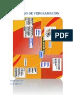 TRABAJO DE PROGRAMACION 2