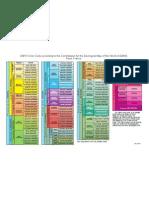 CMYK Color Stratigrafic Chart