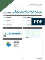 Analytics PERUBATAN Online Comparison 2011/12-2010/11
