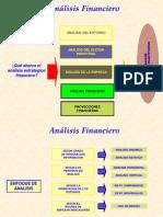 Analisis Fianaciero