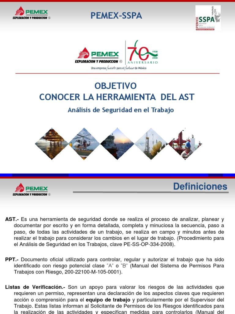 Bonito Reanudar El Análisis De Seguridad Galería - Ejemplo De ...