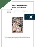 Admin is Trac Ion Del Flujo de Manufactura