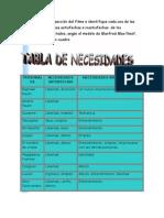 Tabla de Necesidades Del Cine Foro de La Pelicula Amelie