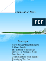 Communication Skills Ppt @ BEC DOMS MBA 2009