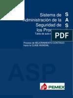 Libro Azul Pemex VF 300507