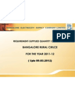 Requirement-Supply of Line Materials to Bangalore RURAL Circle for FY 2011-12 till 09.03.2012