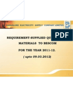 Requirement-Supply of Line Materials to BESCOM for FY 2011-12 till 09.03.2012