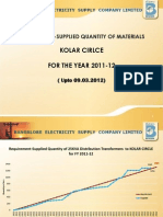 Requirement-Supply of Line Materials to KOLAR Circle for FY 11-12 till 24.02.2012
