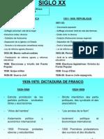 Contexo histórico sobre participación (Español Frances)