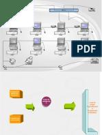 Ejemplos de diagramas de flujo de datos (DFD) 2