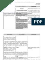 Cuadro Comparativo Reforma DDHH 1