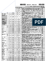 山茼蒿戶外休閒協會2007上半年行程表