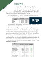 Еженедельный обзор рынков ТФБ_10-01-2012