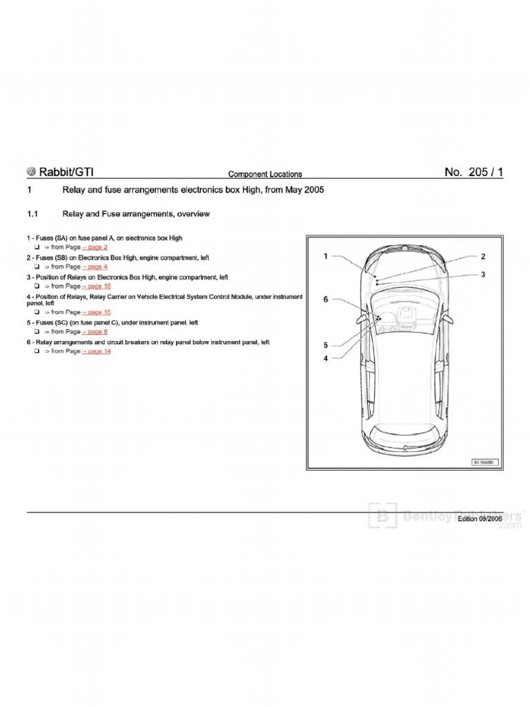 09 Gti Fuse Box Diy Enthusiasts Wiring Diagrams \u2022 2009 Vw Gti Fuse  Diagram 2009 Vw Gti Fuse Box