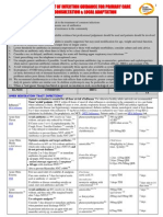 Antibiotic Guidelines C Diff & PID Amended 05.08.11