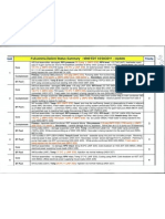 Fukushima Daiichi Status Update - March 30 0900 - FPages from ML12037A103 - FOIA PA-2011-0118, FOIA PA-2011-0119 & FOIA PA 2011-0120 - Resp 41 - Partial - Group DDD Part 1 of 3. (78 page(s), 1 24 2012)-10
