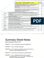 Fukushima Daiichi Status Update – March 26 - 2000 - Pages from ML12037A103 - FOIA PA-2011-0118, FOIA PA-2011-0119 & FOIA PA 2011-0120 - Resp 41 - Partial - Group DDD Part 1 of 3. (78 page(s), 1 24 2012)-17