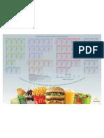 McDonalds - Tabela Nutricional