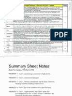 Fukushima Daiichi Status Update – April 01 - 0345 - Pages from ML12037A103 - FOIA PA-2011-0118, FOIA PA-2011-0119 & FOIA PA 2011-0120 - Resp 41 - Partial - Group DDD Part 1 of 3. (78 page(s), 1 24 2012)-29