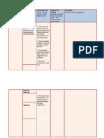 Assessment Data ARF 2