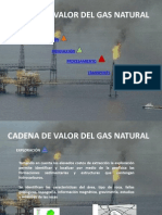 Cadena de Valor Del Gas Natural 1