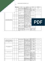 Plan de Desarrollo. Asamblea COLFI.