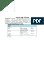 Resumen Ley General Contable Gubernamental - Copy
