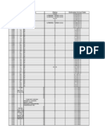 6Spree Order Status Summary No.1