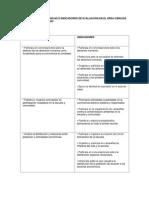 RELACIÓN DE COMPETENCIAS E INDICADORES DE EVALUACIÓN EN EL ÁREA CIENCIAS SOCIALES