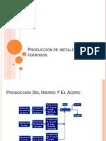 Producción de metales ferrosos mecanica.