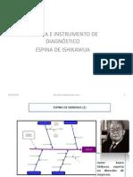 diagnóstico ISHIKAWUA(10.3.12)