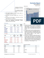 Derivatives Report 15th March 2012