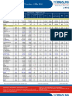 F&O Report 15 March 2012-Mansukh Investment and Trading Solution